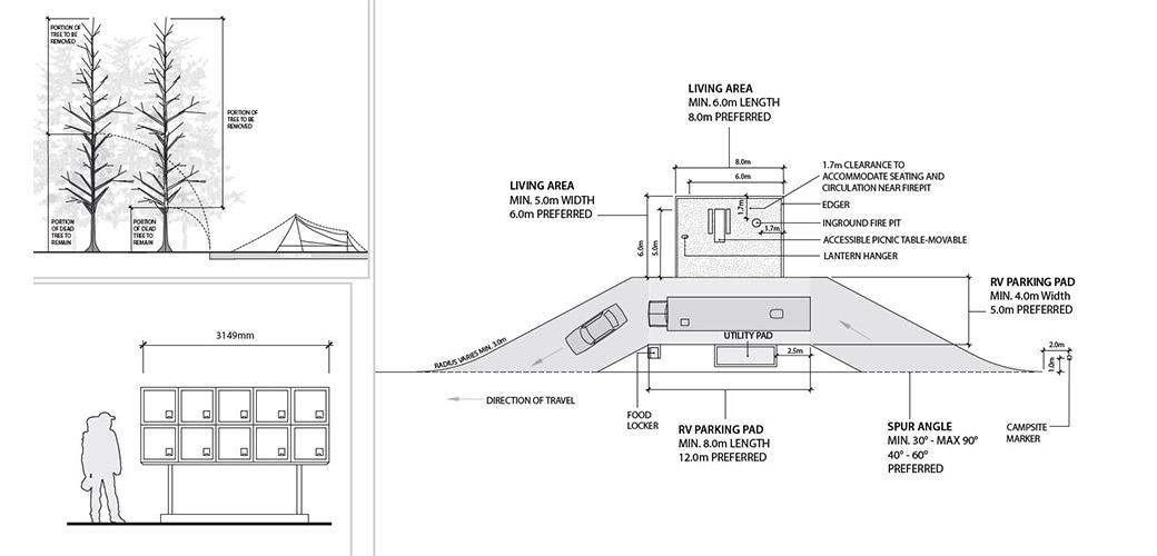 Parks Canada Concept design